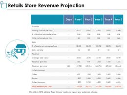 Retails Store Revenue Projection Ppt Powerpoint Presentation Layouts Introduction