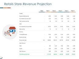 Retails Store Revenue Projection Ppt Powerpoint Presentation Styles Format