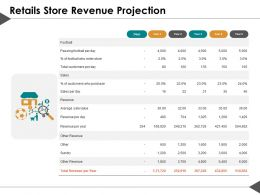 Retails Store Revenue Projection Ppt Summary Graphic Images