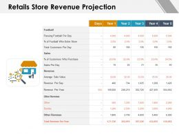 Retails Store Revenue Projection Sales Ppt Powerpoint Presentation File Example Introduction