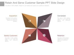 Retain And Serve Customer Sample Ppt Slide Design