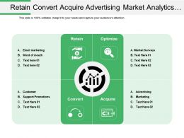 Retain Convert Acquire Advertising Market Analytics Quadrant With Icons