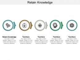 Retain Knowledge Ppt Powerpoint Presentation Gallery Inspiration Cpb