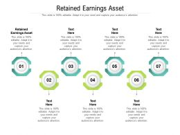 Retained Earnings Asset Ppt Powerpoint Presentation Inspiration Background Images Cpb