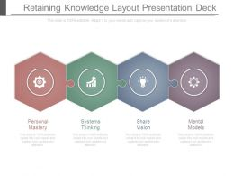 Retaining Knowledge Layout Presentation Deck