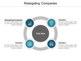 Retargeting Companies Ppt Powerpoint Presentation Icon Graphics Cpb