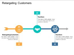 Retargeting Customers Ppt Powerpoint Presentation Layouts Styles Cpb