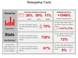 Retargeting Facts Powerpoint Slide Clipart