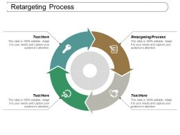 Retargeting Process Ppt Powerpoint Presentation Icon Guide Cpb
