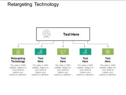 Retargeting Technology Ppt Powerpoint Presentation Infographic Template Templates Cpb