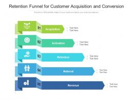 Retention Funnel For Customer Acquisition And Conversion