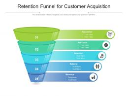 Retention Funnel For Customer Acquisition