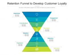 Retention Funnel To Develop Customer Loyalty