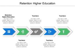 Retention Higher Education Ppt Powerpoint Presentation Ideas Layout Cpb