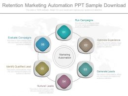 Retention Marketing Automation Ppt Sample Download