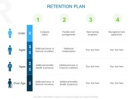 Retention Plan Financial Ppt Powerpoint Presentation Outline