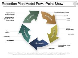 Retention Plan Model Powerpoint Show