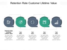 Retention Rate Customer Lifetime Value Ppt Powerpoint Presentation Portfolio Mockup Cpb