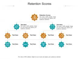 Retention Scores Ppt Powerpoint Presentation Infographics Ideas Cpb