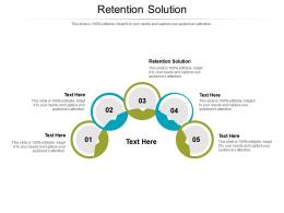 Retention Solution Ppt Powerpoint Presentation Styles Deck Cpb