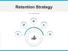 Retention Strategy Circular Process Experience Marketing Conversion Identifying
