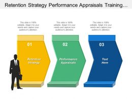 Retention Strategy Performance Appraisals Training Development Plans Marketing