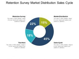 Retention Survey Market Distribution Sales Cycle Marketing Calculation Cpb