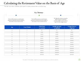 Retirement Planning Calculating The Retirement Value Basis Age Outline Topics