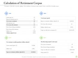 Retirement Planning Calculation Of Retirement Corpus Ppt Infographics Example