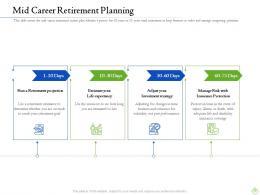 Retirement Planning Mid Career Retirement Planning Ppt Inspiration Maker