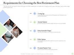Retirement Planning Requirements Choosing Best Retirement Plan Ppt Portfolio Visuals