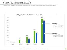 Retirement Planning Select A Retirement Plan Employee Grid Ppt Portfolio Topics