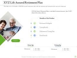 Retirement Planning Xyz Life Assured Retirement Plan Ppt Infographic Template Show
