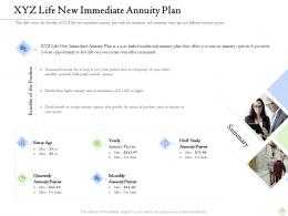 Retirement Planning Xyz Life New Immediate Annuity Plan Ppt Summary File Formats