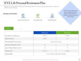 Retirement Planning Xyz Life Personal Retirement Plus Ppt Graphics Example