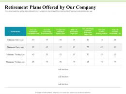 Retirement Plans Offered By Our Company Investment Plans Ppt Summary Graphics Download