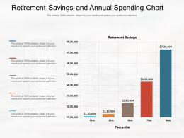Retirement Savings And Annual Spending Chart