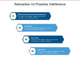Retroactive Vs Proactive Interference Ppt Powerpoint Presentation Portfolio Grid Cpb