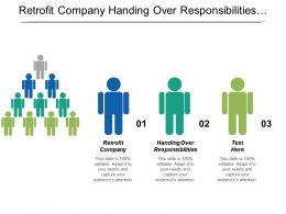 Retrofit Company Handing Over Responsibilities Responsible Teams Teams Rotate