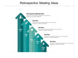 Retrospective Meeting Ideas Ppt Powerpoint Presentation Icon Mockup Cpb