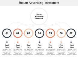 Return Advertising Investment Ppt Powerpoint Presentation Gallery Background Images Cpb