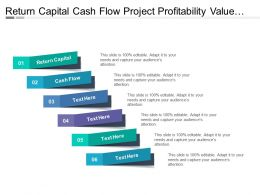 Return Capital Cash Flow Project Profitability Value Money