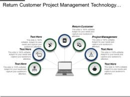 Return Customer Project Management Technology Management Community Management
