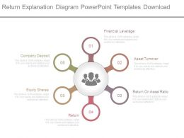 Return Explanation Diagram Powerpoint Templates Download