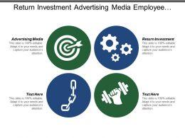 Return Investment Advertising Media Employee Orientation Employees Satisfaction