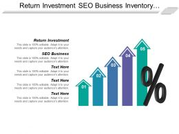 Return Investment Seo Business Inventory Management Leadership Aspects