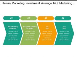 Return Marketing Investment Average Roi Marketing Campaigns Market Scope Cpb
