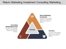 Return Marketing Investment Consulting Marketing Services Marketing Trends Cpb