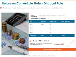 Return On Convertible Note Discount Rate Ppt Powerpoint Presentation Ideas Example