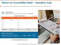 Return On Convertible Note Valuation Cap Ppt Powerpoint Presentation Model